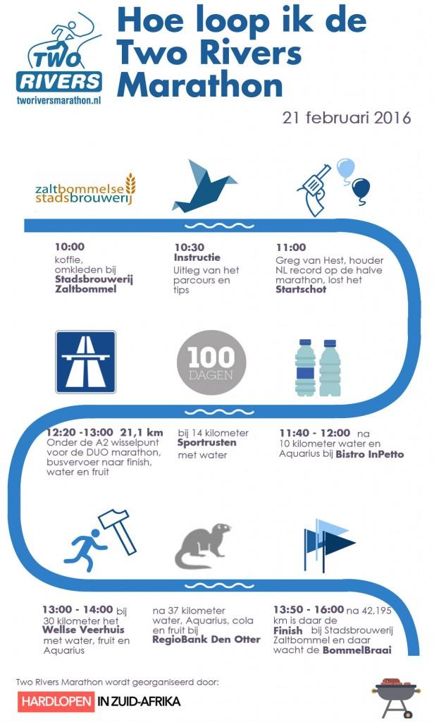hoe loop ik de Two Rivers Marathon